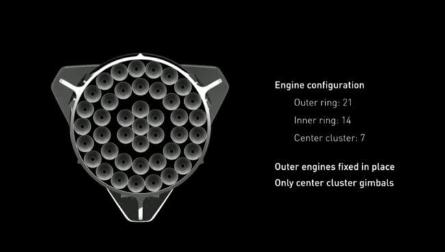 SpaceX смоделировала видеоролик полета наМарс