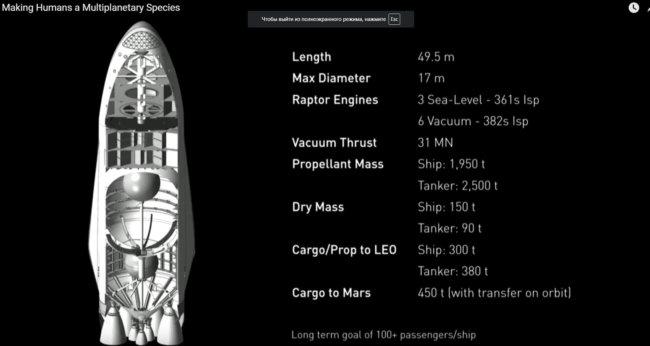 SpaceX представила видео полета наМарс