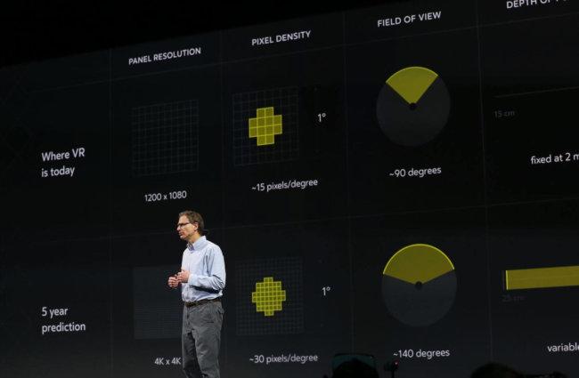 Итоги конференции Oculus Connect 3, посвящённой будущему VR