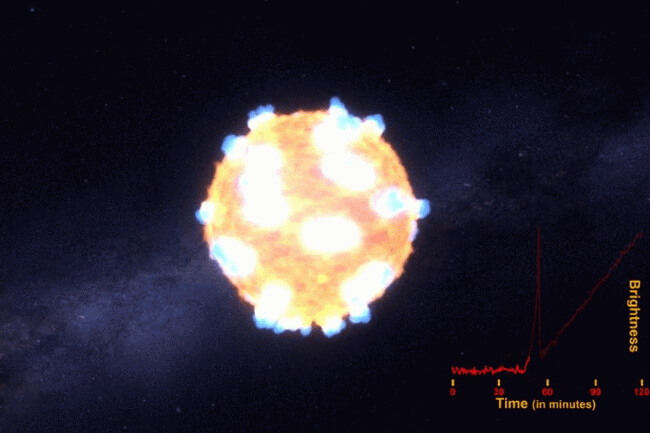 supernova-shock