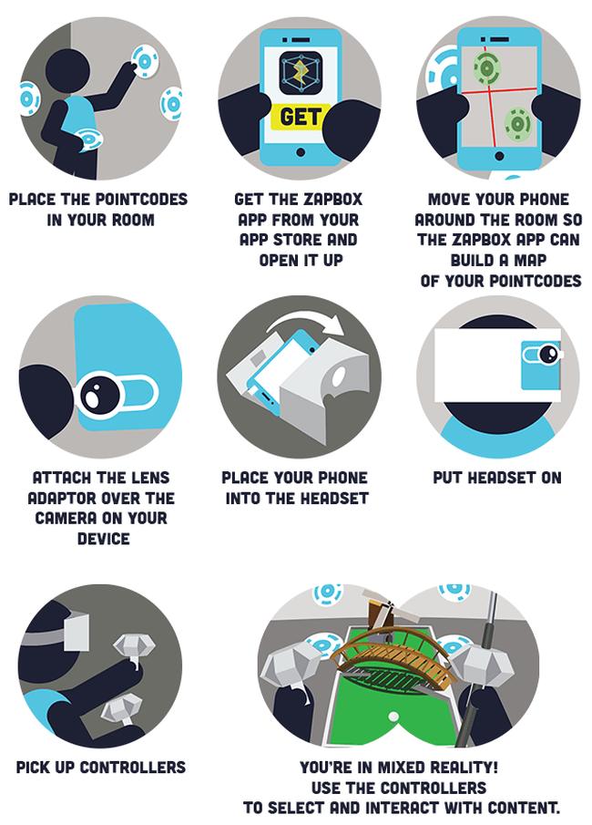 На Kickstarter запустили проект бюджетного аналога гарнитуры HoloLens за 30 долларов
