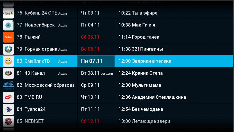 Последние новости по пребыванию украинцев в россии