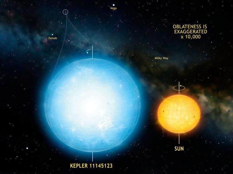 Найден самый круглый объект во Вселенной