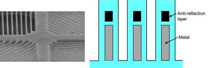 Sony работает над оптическим сенсором со встроенным поляризационным фильтром