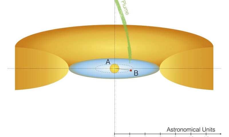 Что будет сЗемлей через 5 млрд лет, поведали ученые