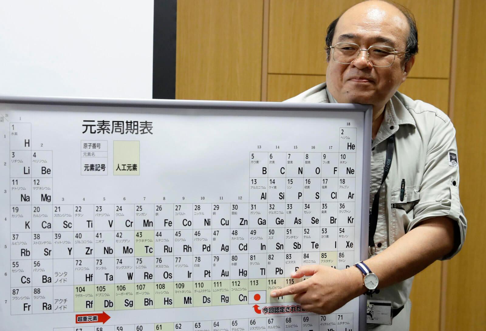 В периодическую систему Менделеева официально записали четыре новых элемента