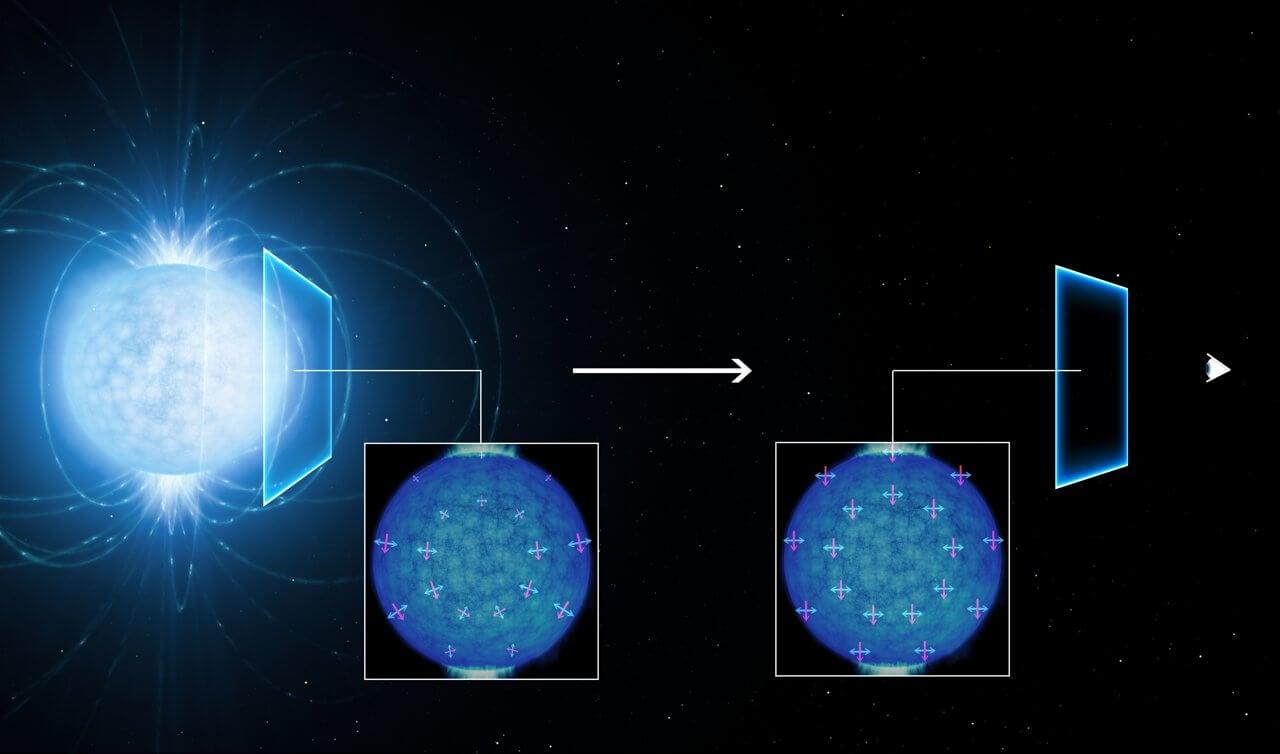 Астрономы стали свидетелями необычного квантового свойства вакуума