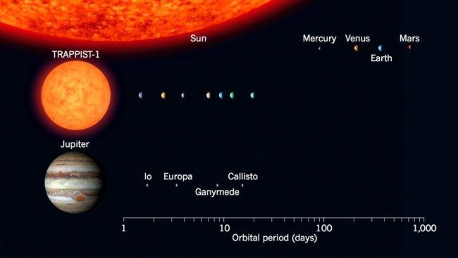 https://hi-news.ru/wp-content/uploads/2017/02/exoplanetsnew2-650x367.jpg