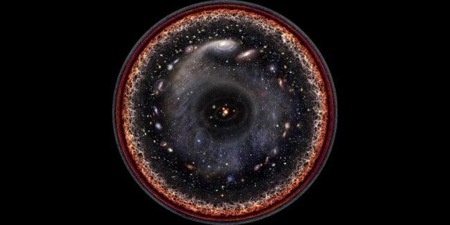 Какой была наша Вселенная до Большого взрыва? (3 фото)