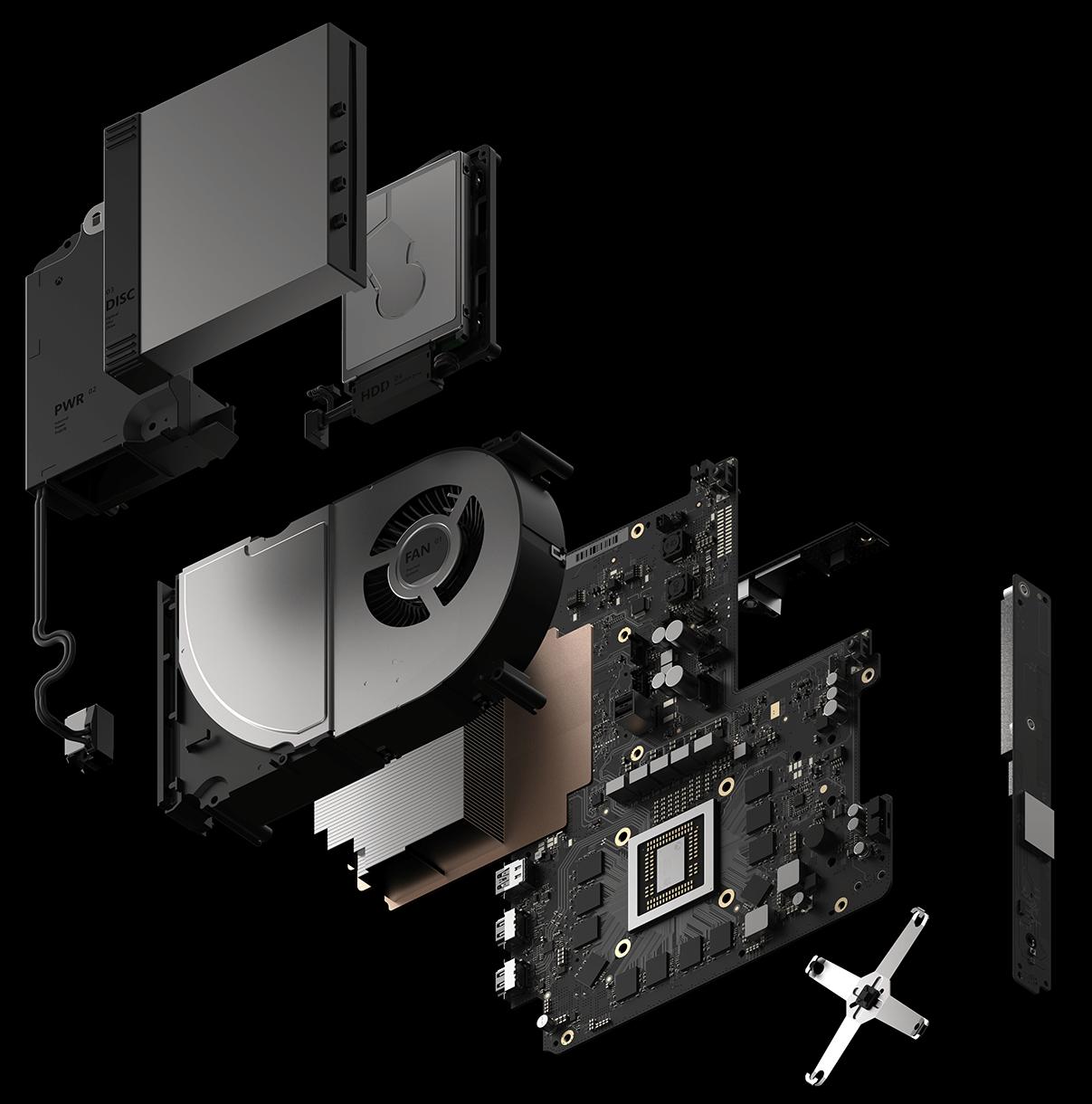 Microsoft раскрыла характеристики новоиспеченной игровой консоли Project Scorpio