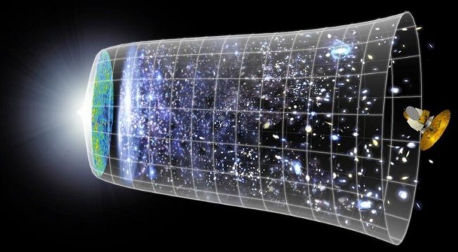 0 Bepe64hn3iuuz8yI  650x358 - Может ли Вселенная однажды схлопнуться?