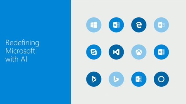 10 - Итоги конференции Microsoft Build 2017: день первый