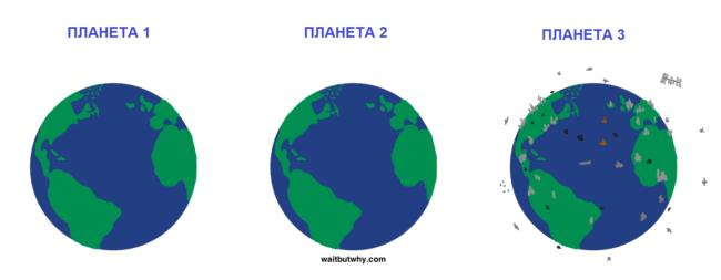 Exoplanets 650x253 - Neuralink Илона Маска. Часть седьмая: великое слияние