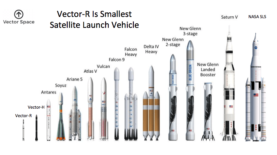 [Image: vector-r-size-comparison.png]
