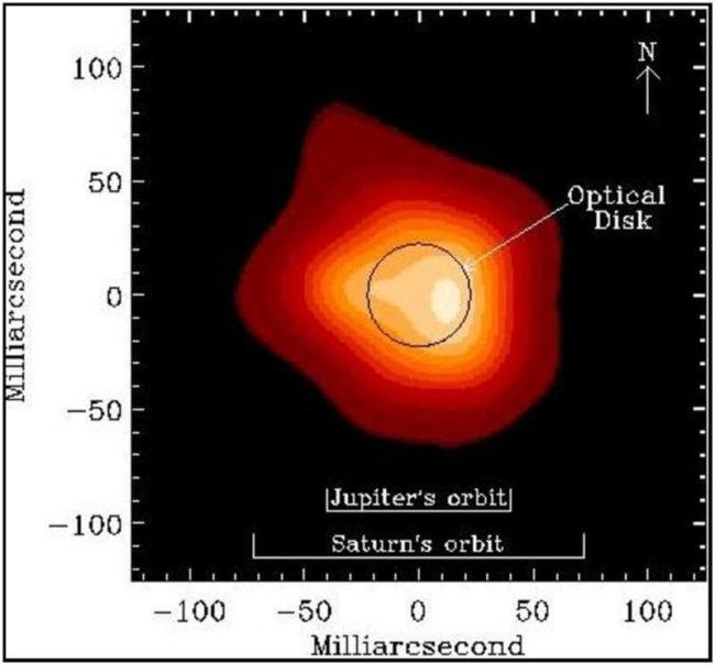 0 C7sT6bvvCgdoTEBq  650x605 - Почему звезды разных размеров? Ответ не так прост, как кажется