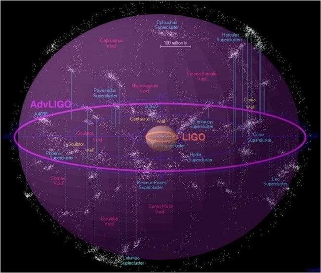 0 PhO9B0LxyjT r Cb  650x553 - Сколько во Вселенной черных дыр?