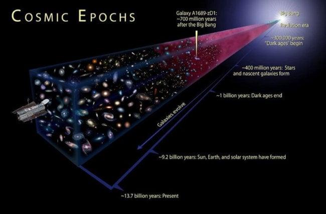 Астрономы установили, что наша галактика— одна-одинешенька среди пустыни