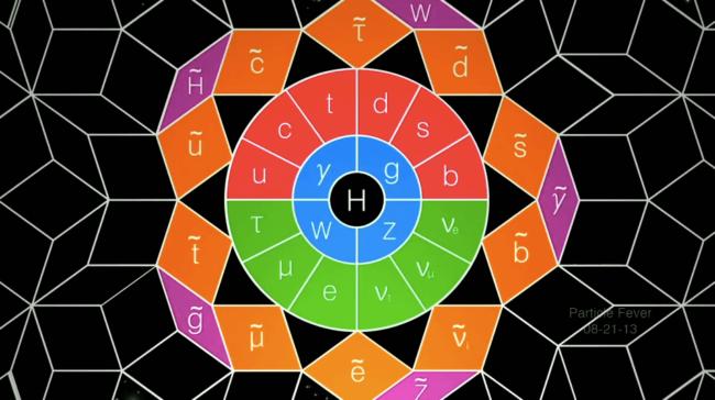 Физики нашли возможную брешь в Стандартной модели