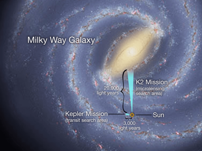 k2 650x487 - NASA объявило об открытии еще 10 землеподобных планет
