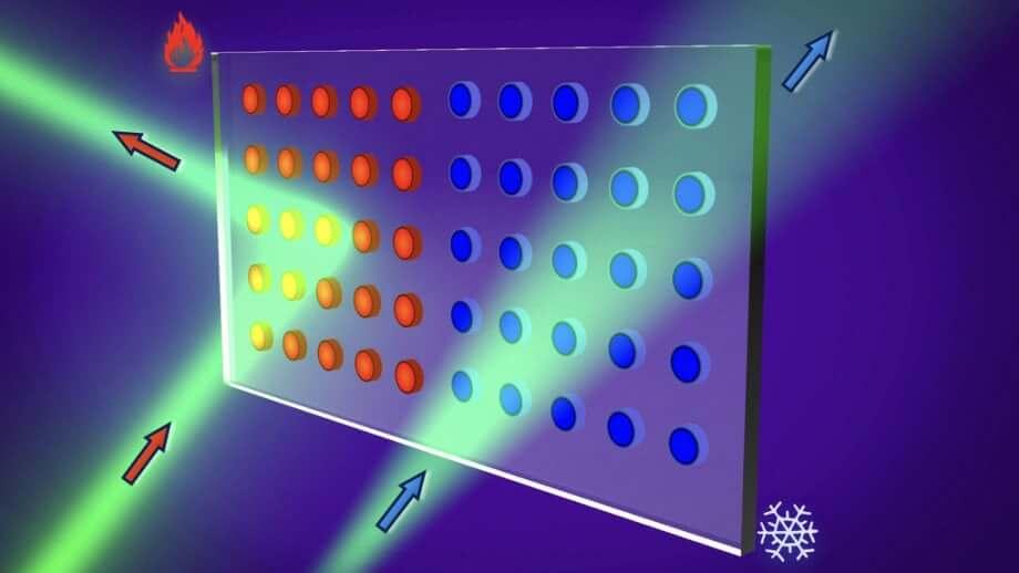 Картинки по запросу плёнка, которая защищает от космической радиации