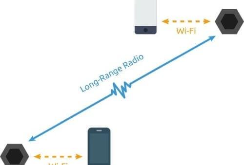 Представлено устройство, позволяющее пользоваться смартфоном при отсутствии любых сетей связи