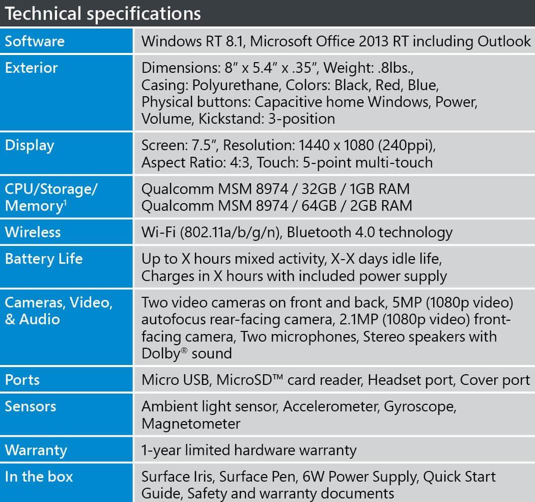Microsoft Surface Mini — фотографии и характеристики