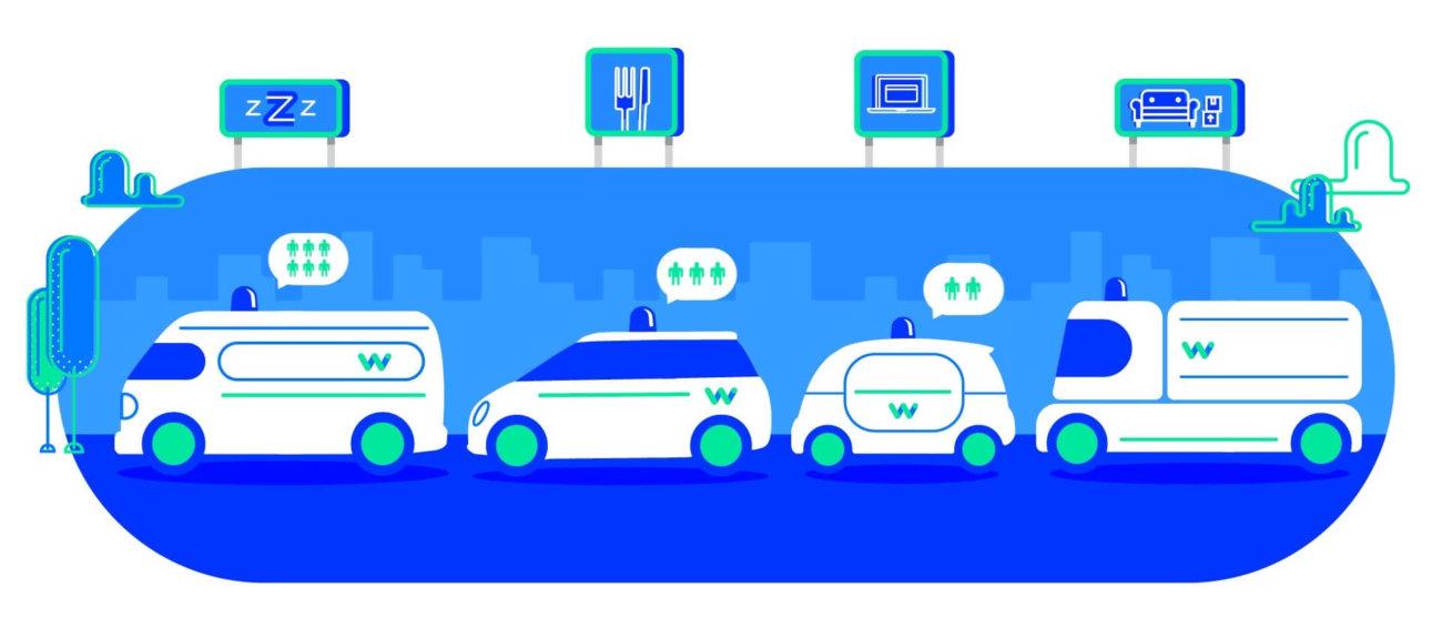 Полностью автономные такси Waymo начнут работу в ближайшие месяцы