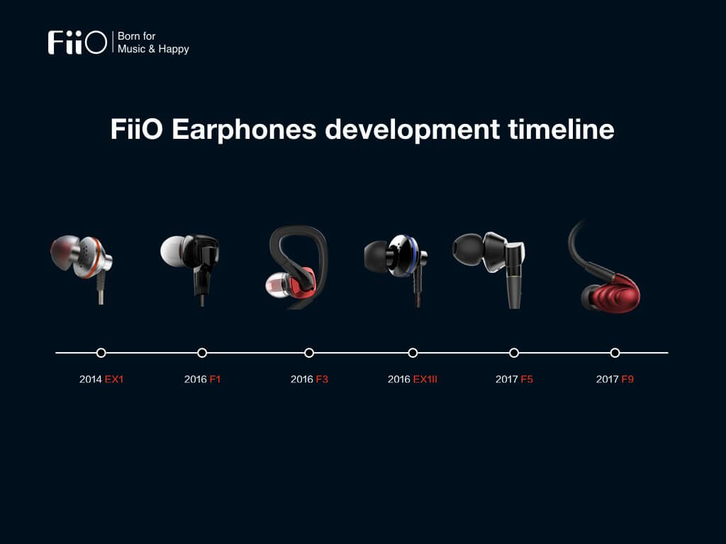 Итоги осенней презентации FiiO — портативный комбайн, наушники и софт