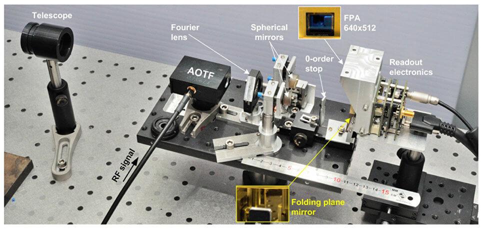 Российские ученые создали анализатор грунта для миссии «Экзомарс» (2 фото)