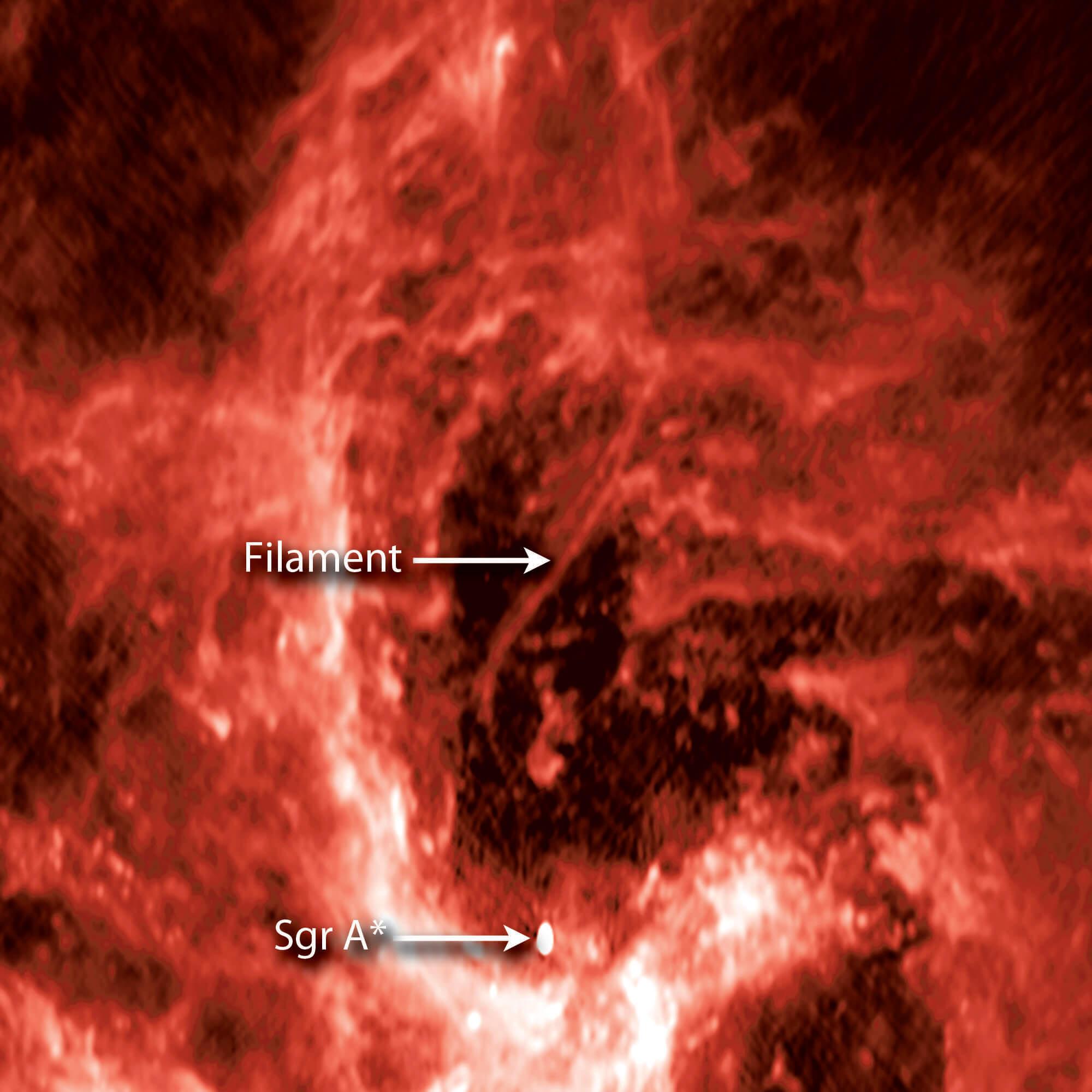 Ученые выясняют происхождение красной нити вцентре галактики