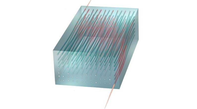 Эксперименты физиков доказали существование четверного пространственного измерения