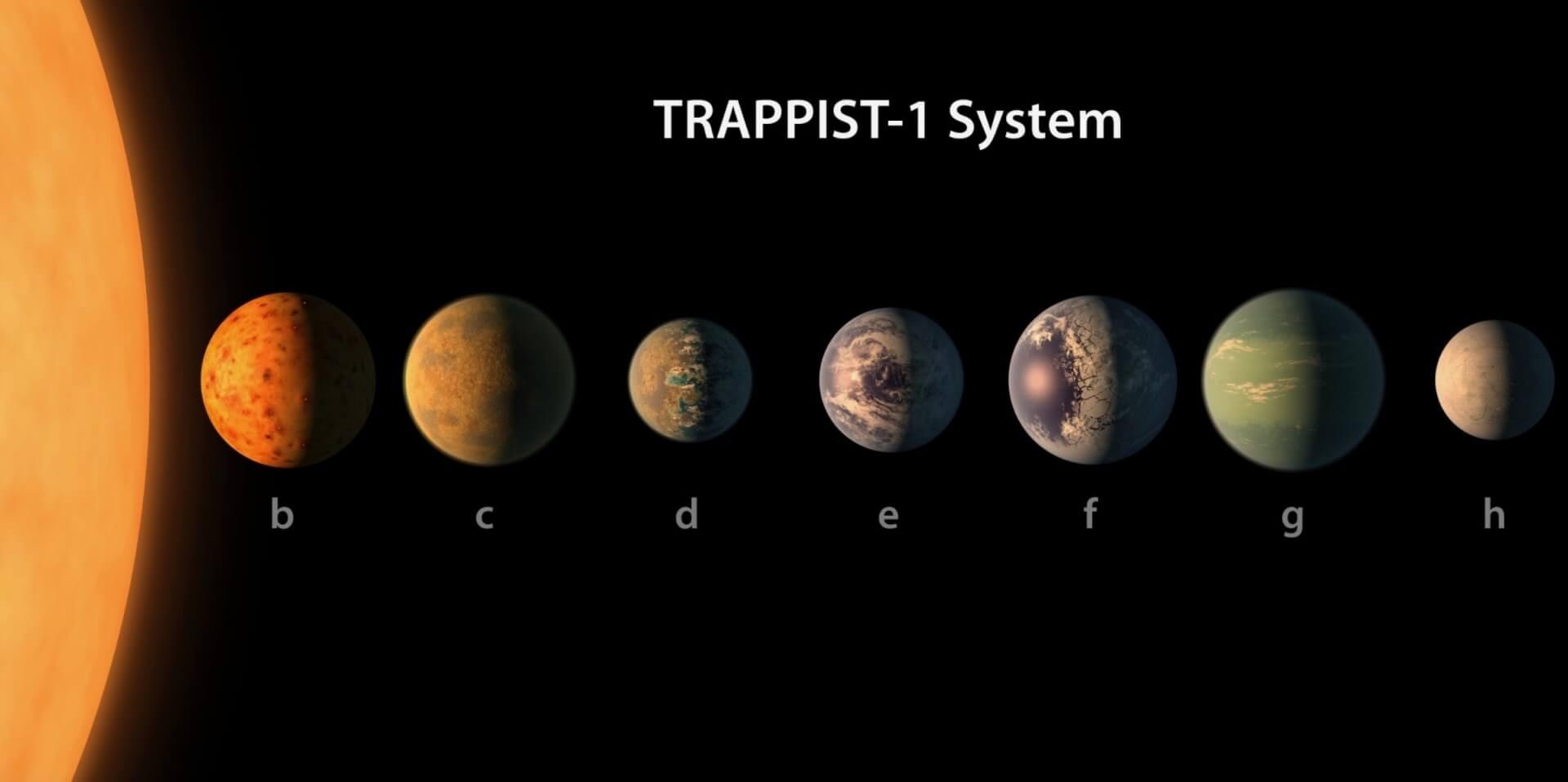 Астрономы: две планеты системы TRAPPIST-1 пригодны для жизни
