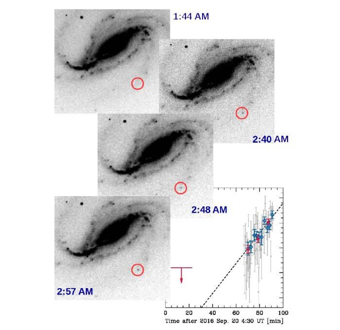 Астроном-любитель первым в истории получил фотографию появления сверхновой