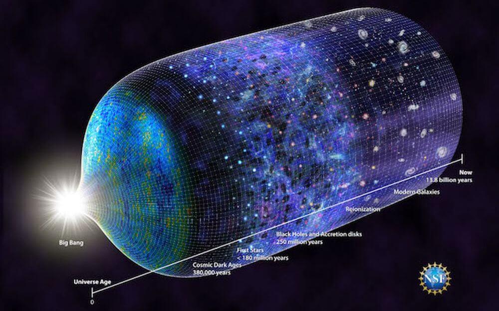 Ученые обнаружили первые признаки самых древних звезд воВселенной