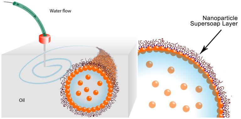 Ученые нашли способ 3D-печати водой