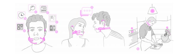 Этот удивительный прибор поможет вам «поговорить» с компьютером без слов
