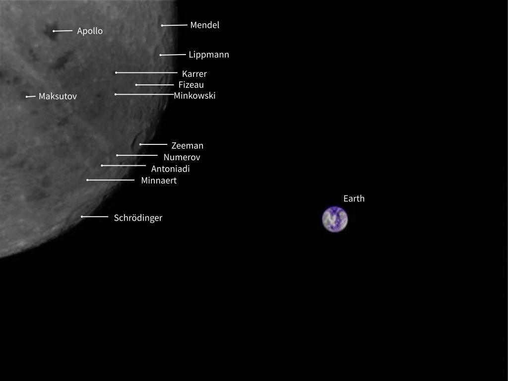 Названия кратеров Луны