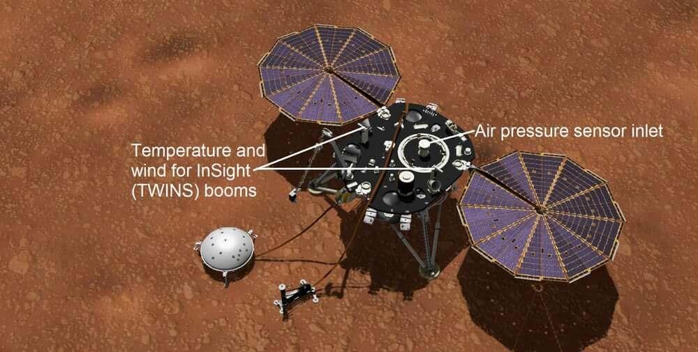 Датчики зонда InSight
