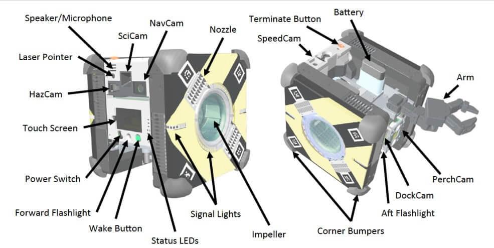 Строение роботов-пчел Astrobee
