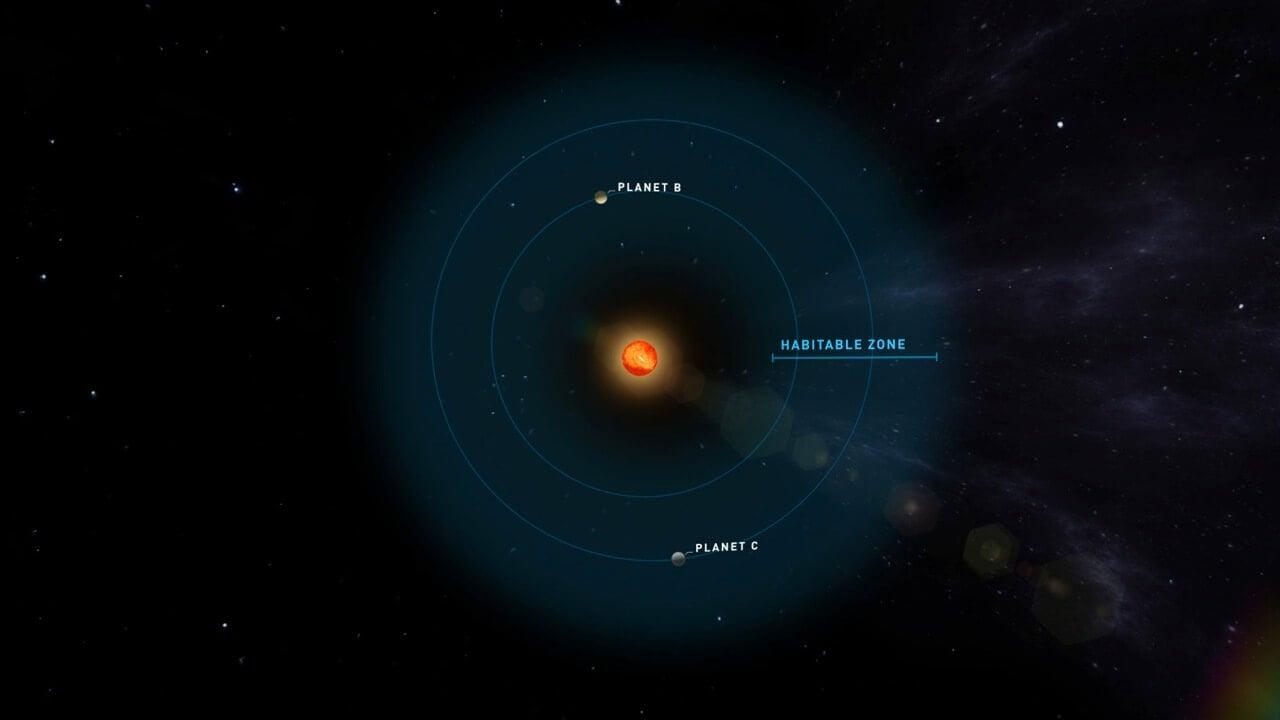 В соседней системе обнаружены две максимально похожие на Землю экзопланеты