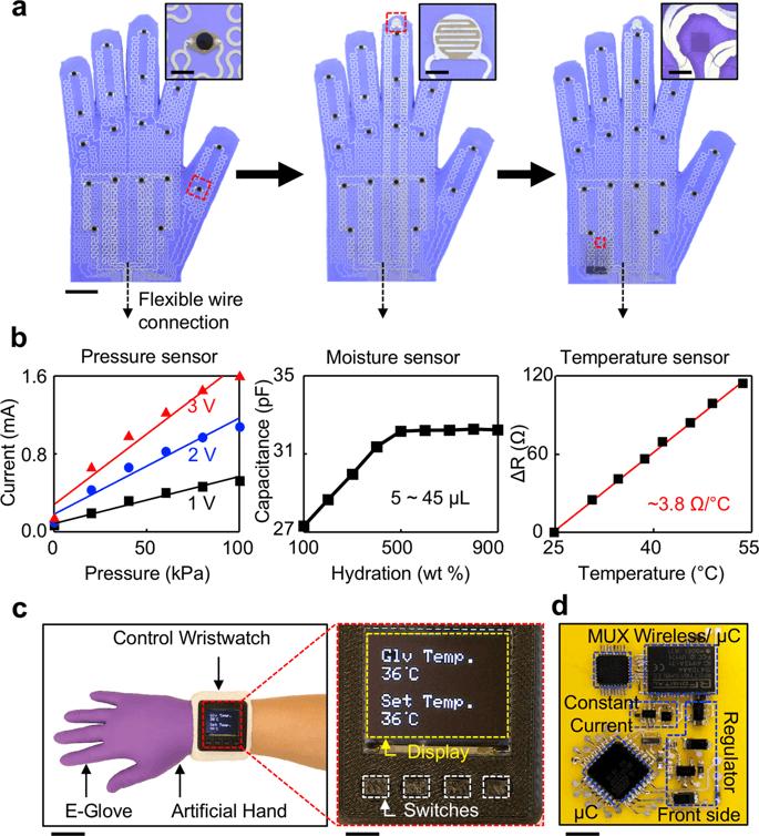 Новая высокотехнологичная перчатка сделает протезы более чувствительными