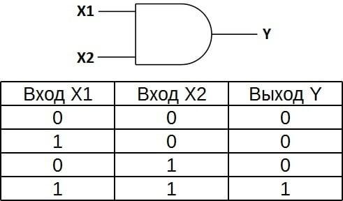 Как работает оперативная память вашего компьютера?