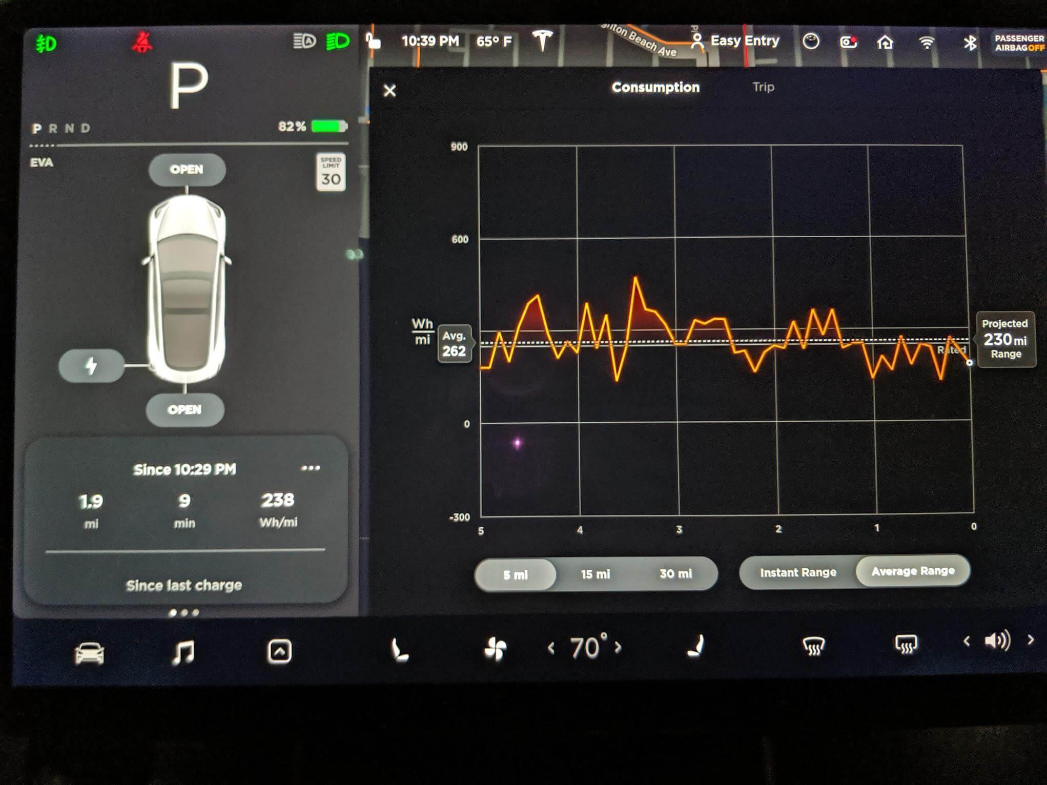 Tesla экономичнее обычной машины или все же нет?