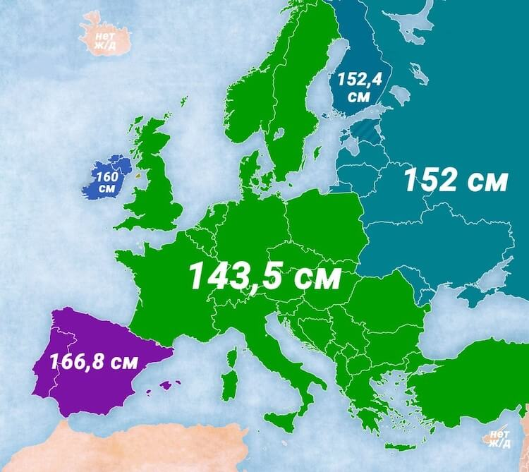 Железная дорога Европы.