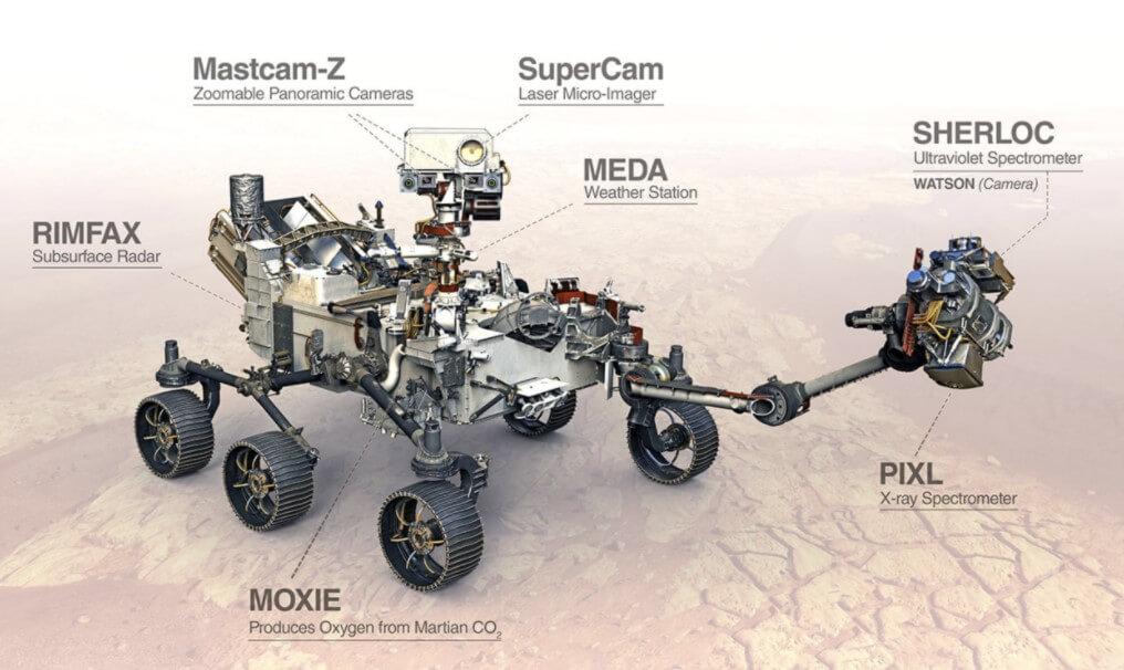 Как космонавты будут добывать кислород на Марсе?