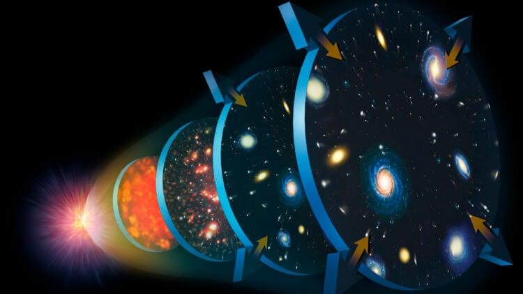 У Вселенной, как мы знаем сегодня, было начало.