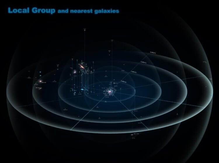 Начало конца Вселенной: тайны темной энергии
